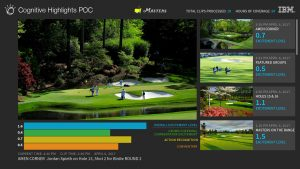 IBM Research AI technology auto-curates golf highlights at the 2017 Masters Tournament