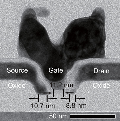 "A transistor is more than its gate. The Source, Drain, and spacers all add up for a total footprint. Pictured: a CNT transistor with a 40nm footprint. (Figure 1B in ""Carbon nanotubes transistors scaled to a 40-nanometer footprint"", published in Science.)"