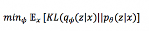 disentanglement equation 2