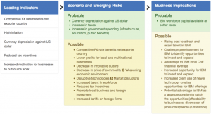 Scenarios from IBM Research Scenario Planning Advisor