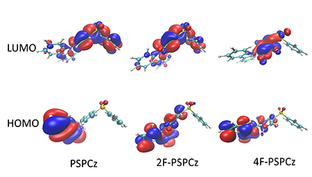 Fig 2. HOMO and LUMO orbitals of the triplet state optimized structures of PSPCz, 2F-PSPCz and 4F-PSPCz, respectively.