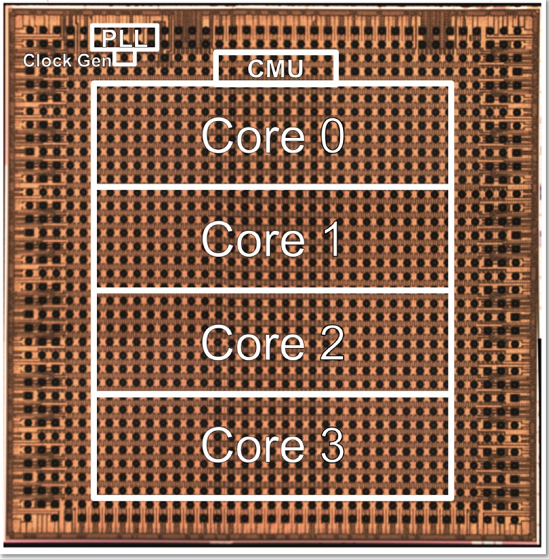 Figure 3: Photo of 4-core AI chip
