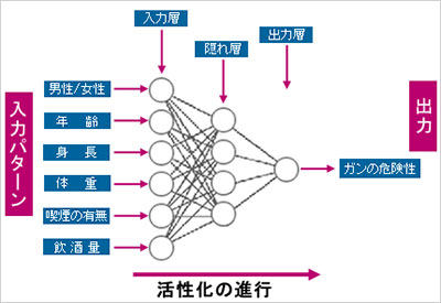 special_12_01