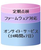 img-jp-tss-hwma-standard-service-point
