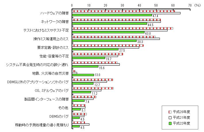 img-jp-tss-hwma-standard-svc-shiryo2_710x460