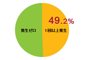 thumb-jp-tss-hwma-standard-svc-shiryo1-300x200