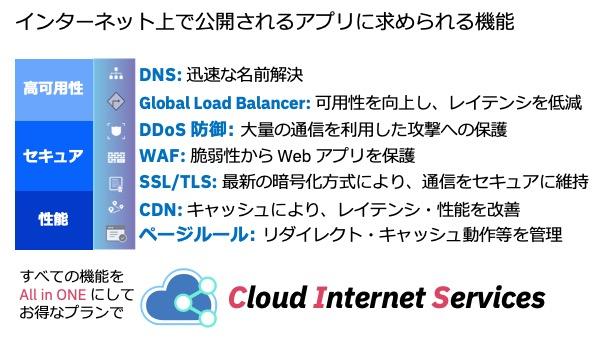 Cloud Internet Services 略して CIS