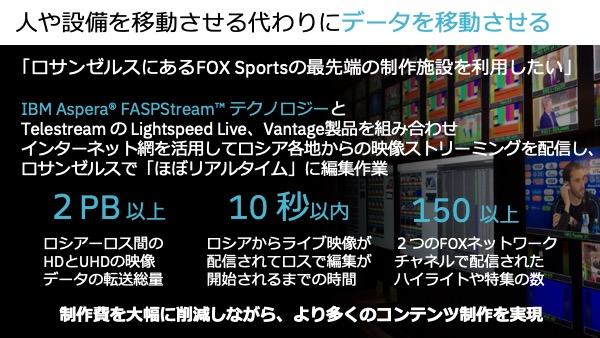 FOX Sports は人や設備を移動させる代わりにデータを移動させた