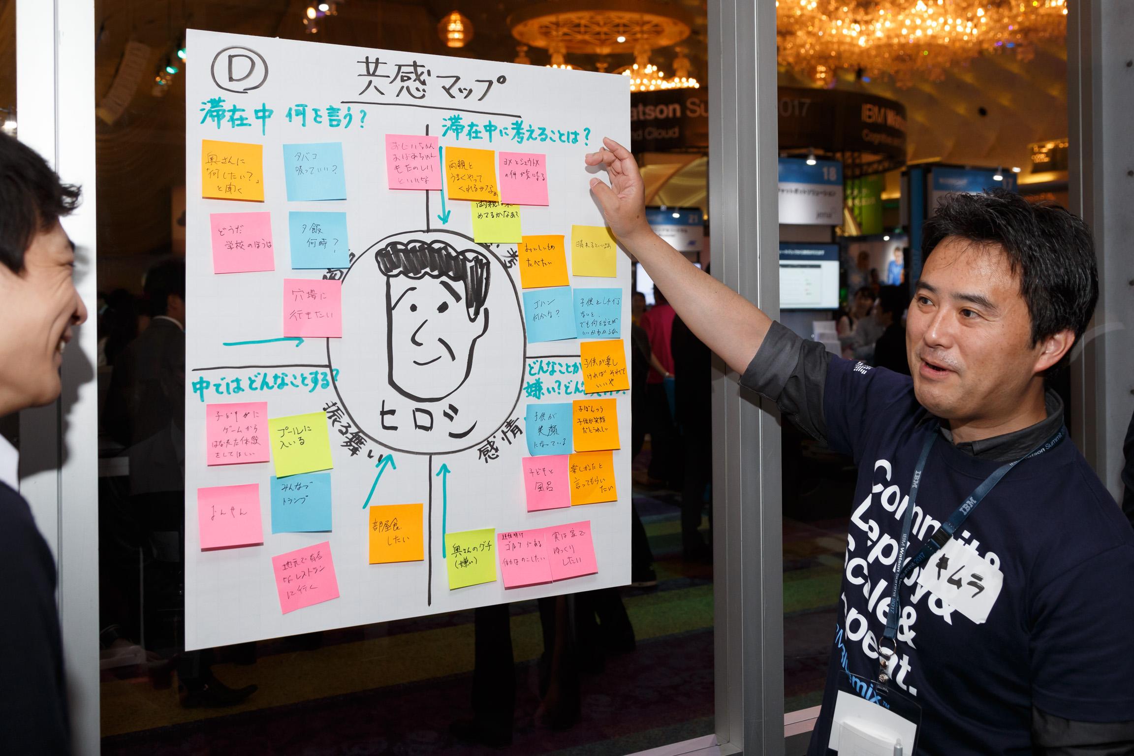 共感マップについてスタッフと参加者が会話をしているシーン