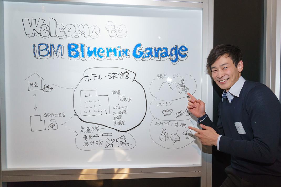 IBM Cloud Garage のデザイン思考を体験してきた