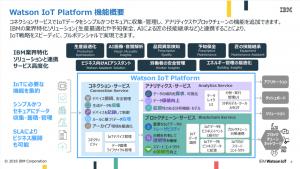 Watson IoT Platform 機能概要