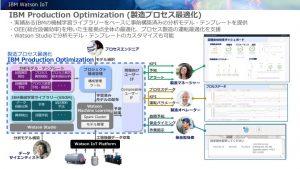 IBM Production Optimization (製造プロセス最適化)