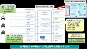 多種多様な接続要求に対応可能の説明図