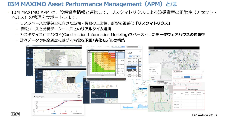 IBM Asset Performance Managementとは