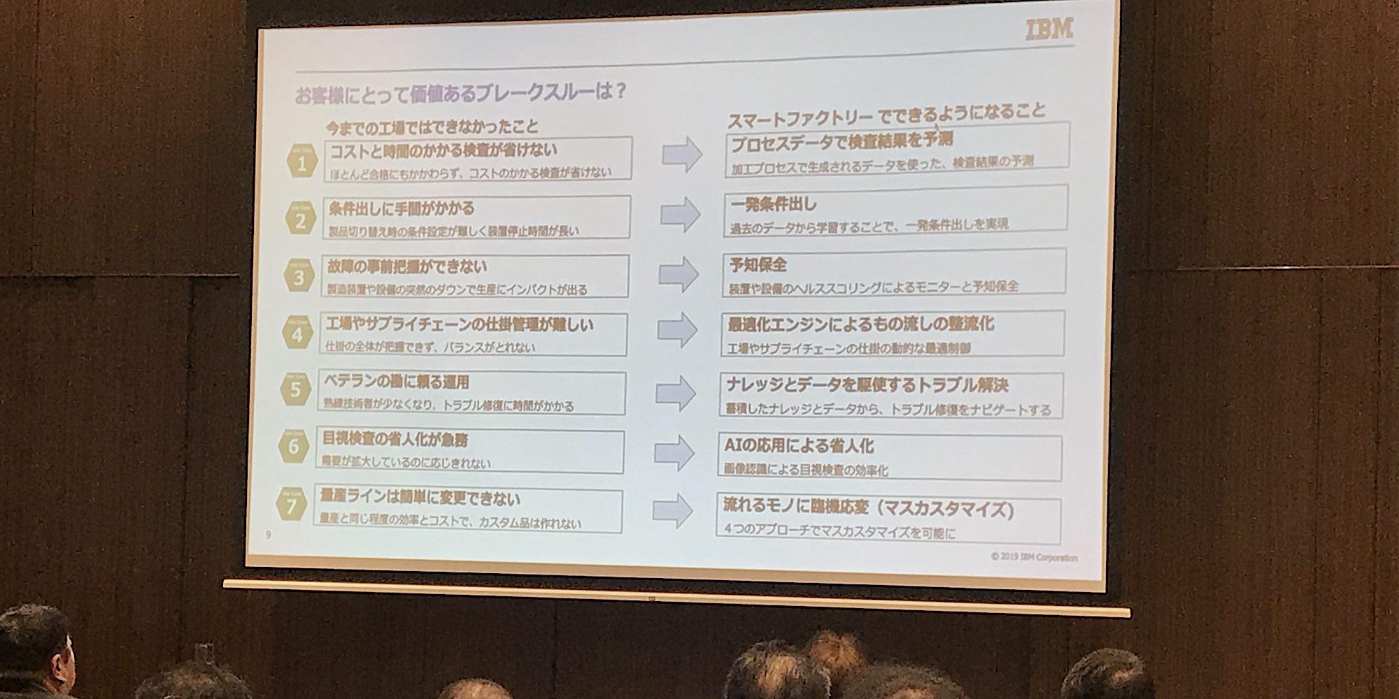 富田 祐司講演スライドの写真