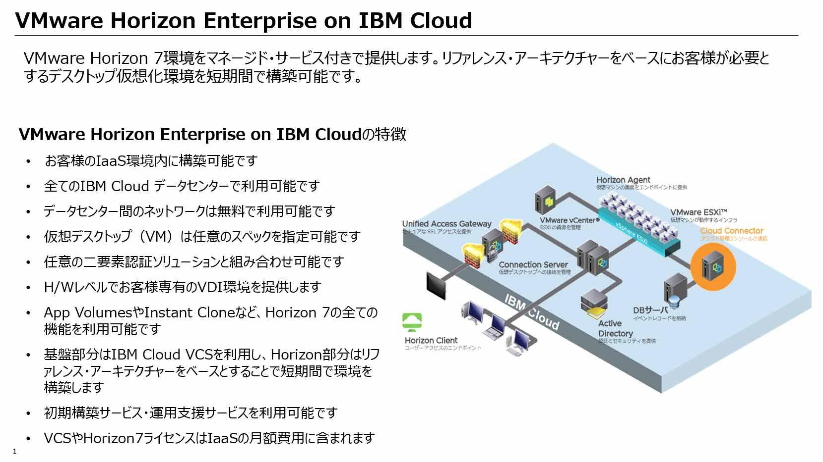 VMware Horizon Enterprise on IBM Cloud