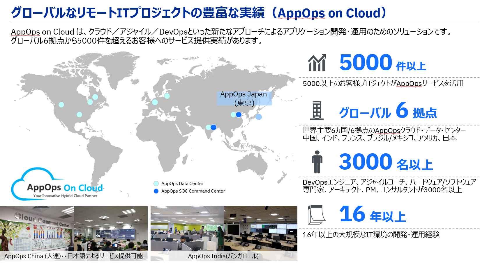 グローバルなリモートITプロジェクトの豊富な実績(AppOps on Cloud)