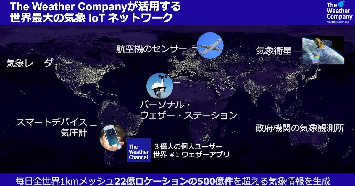 世界最大の気象IoTネットワーク