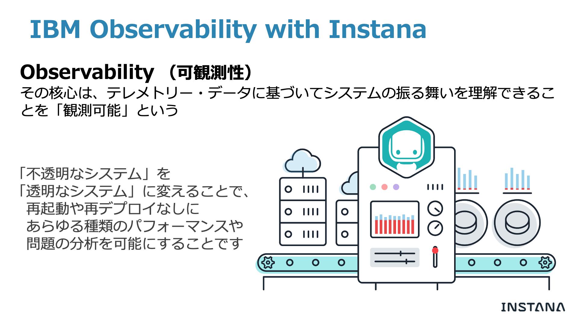 IBM Observability with Instana
