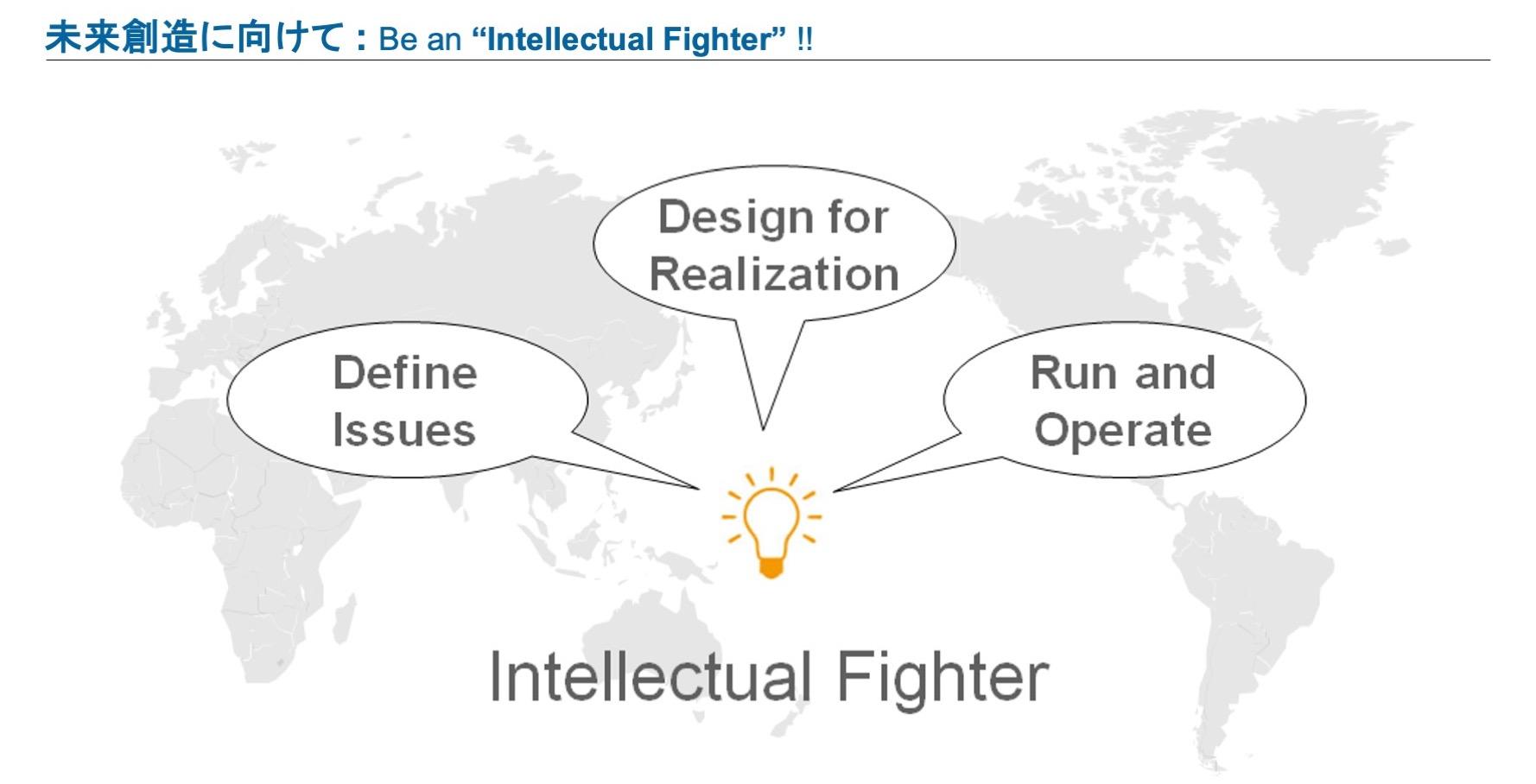 未来創造に向けて: Be an Intellectual Fighter