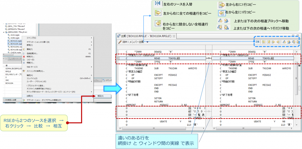 RDi 機能例2:ソースコードの比較・マージ