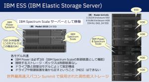 IBM ESSを紹介する画像