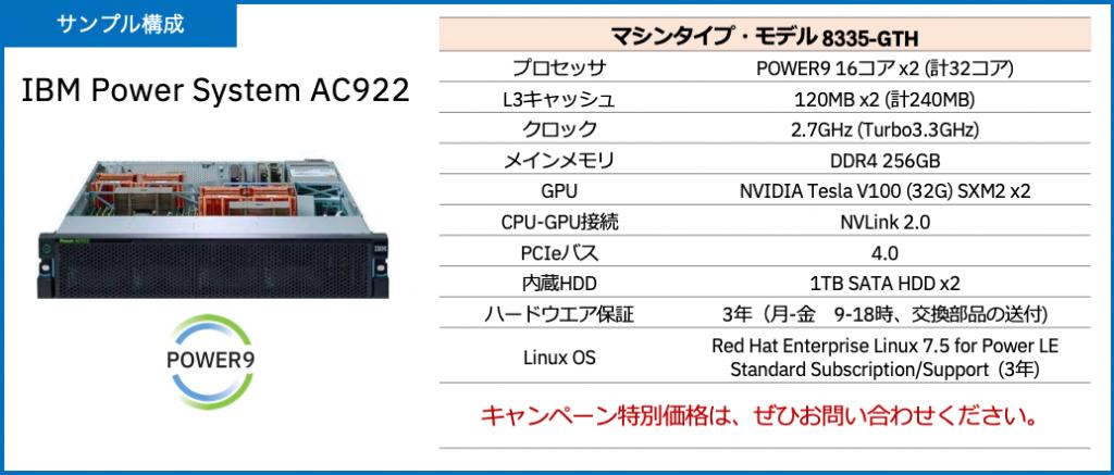 IBM Power System AC922 サンプル構成イメージ