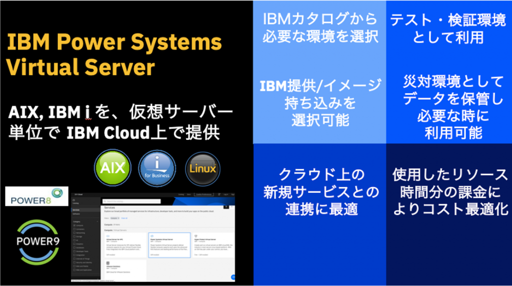 IBM Power Systems Virtual Server 説明図