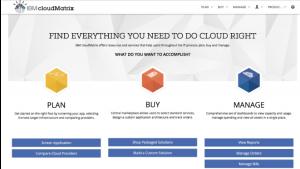 gower3, Integration CloudMatrix