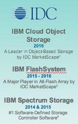 saad2, Storage Sales