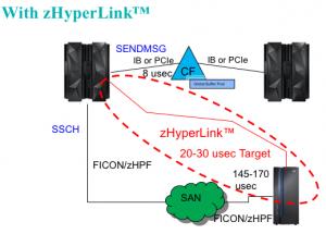 zHyperLinks blog img2