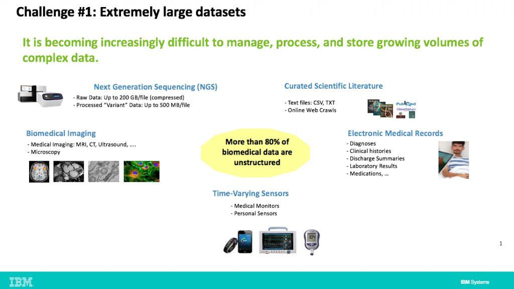 extremely large datasets