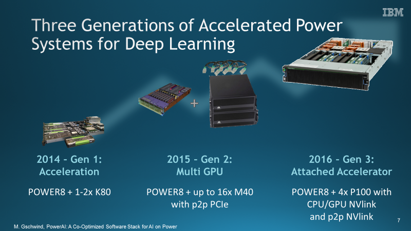 three gens of accelerated power systems for deep learning