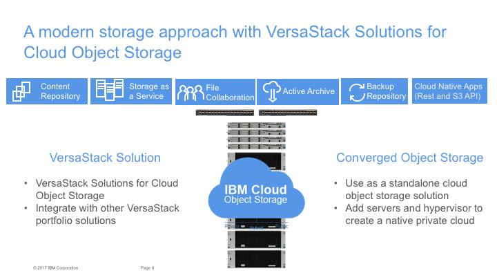 A modern storage approach with versastack solutions for cloud object storage