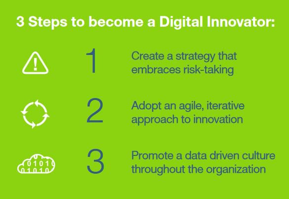 3 steps to becoming a digital innovator