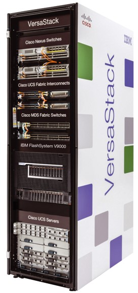 VersaStack server image, VersaStack Solution