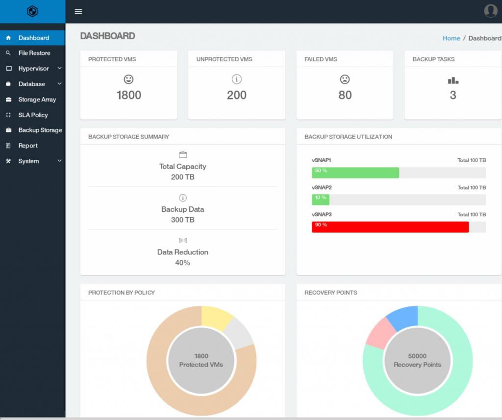 ibm spectrum protect plus dashboard, data protection