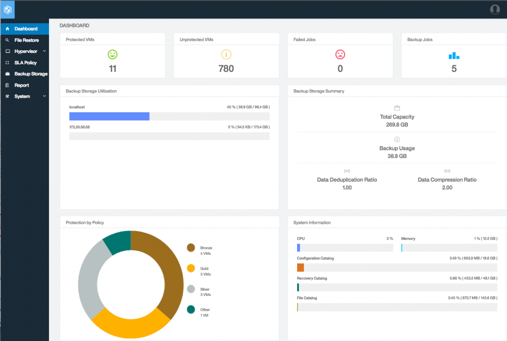 ibm spectrum protect plus dashboard, Data Protection