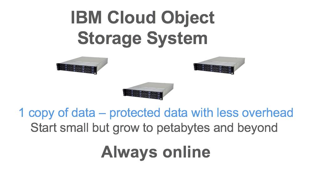 ibm cloud object storage system