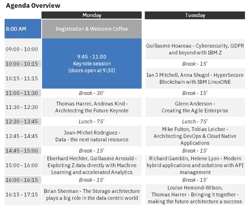 agenda for event, IBM Z Technical University