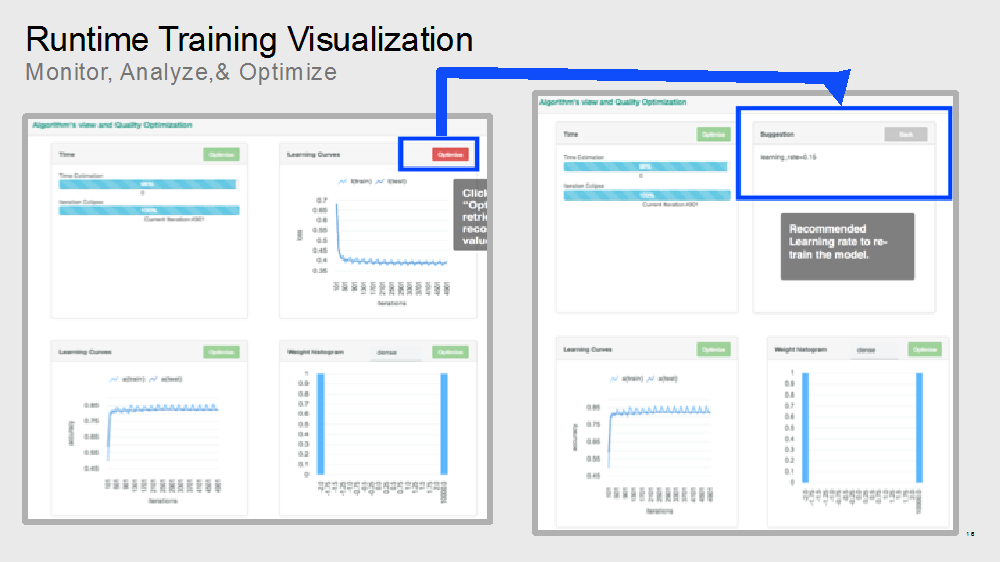 runtime training visualization, PowerAI Enterprise