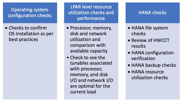 SAP HANA on Power