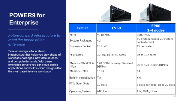 Power9 for Enterprise, Power9 servers
