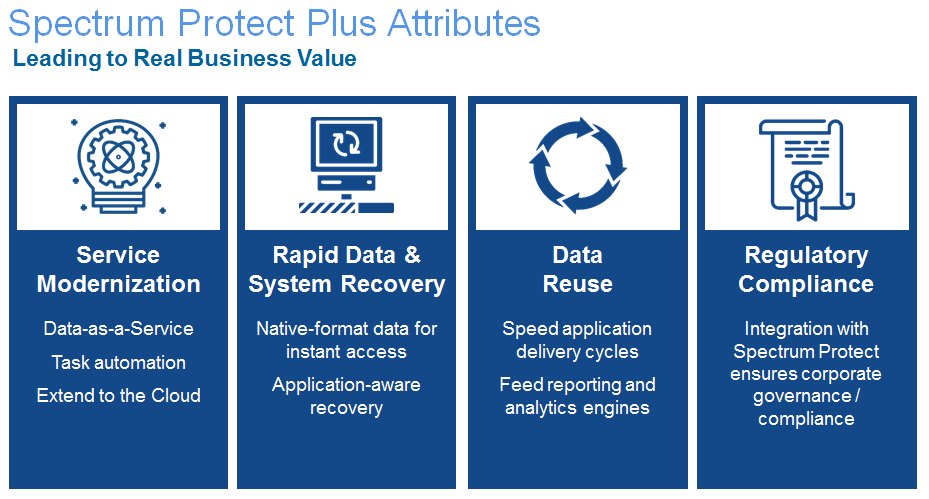 spectrum protect plus attributes leading to real business value