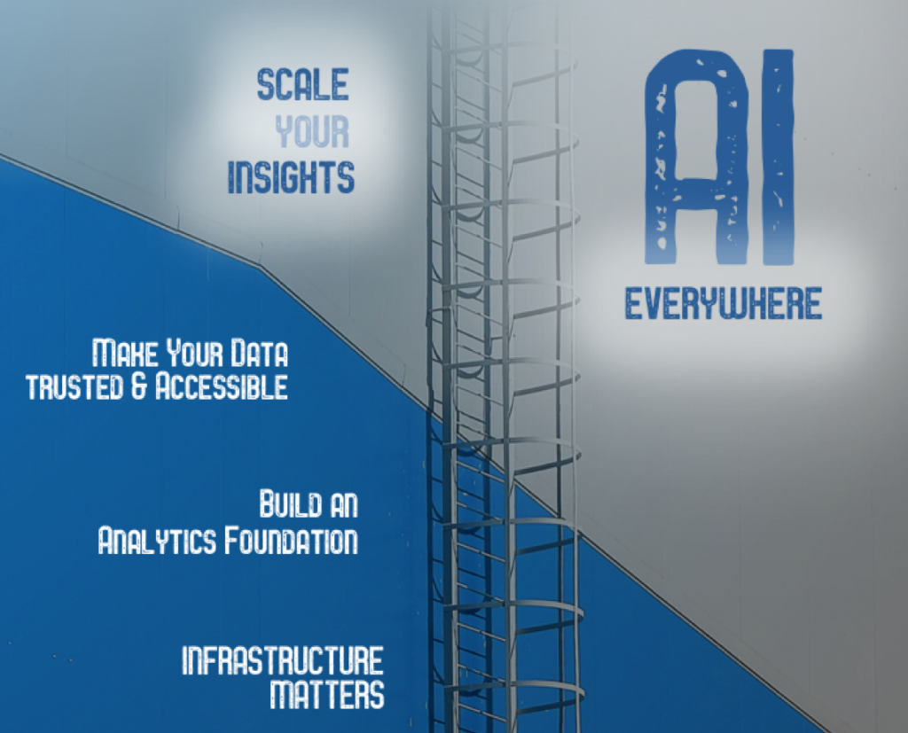 The AI infrastructure ladder