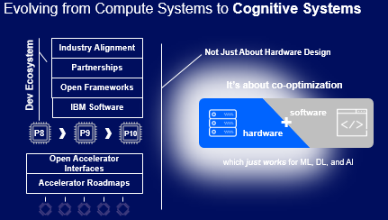 evolving from compute systems to cognitive systems