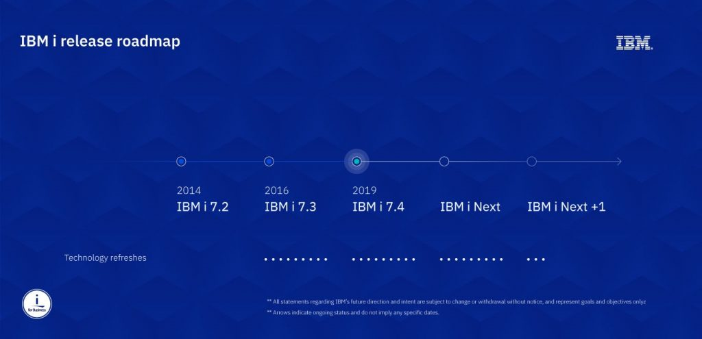 ibm i release roadmap