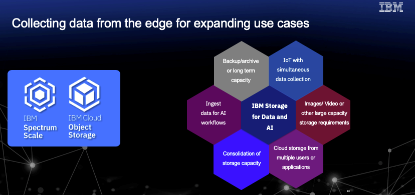 collecting data from the edge for expanding use cases