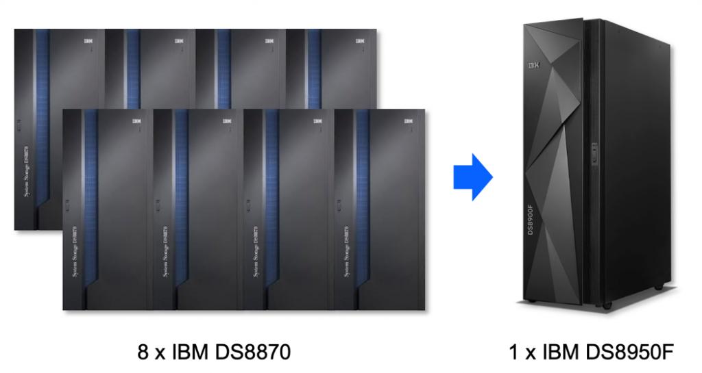 Image reads 8 x IBM DS8870 --> 1 X IBM DS8950F