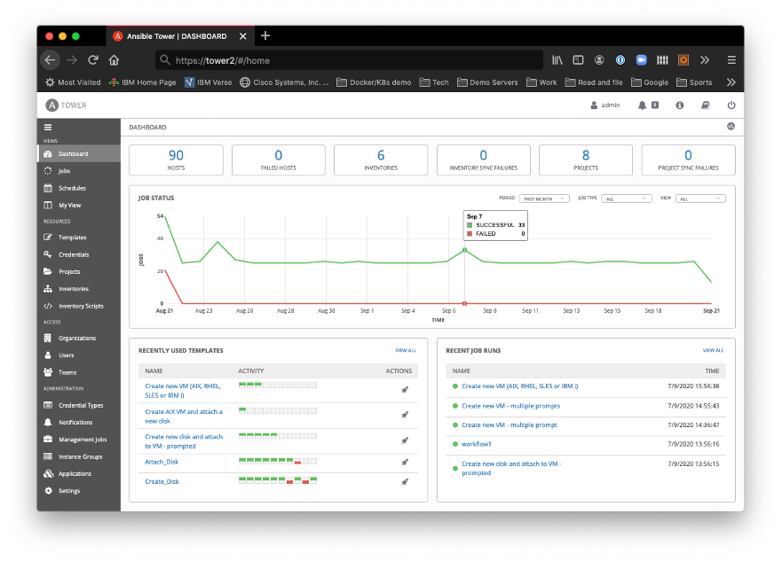 the Ansible Tower intuitive UI and dashboard to allow role-based access
